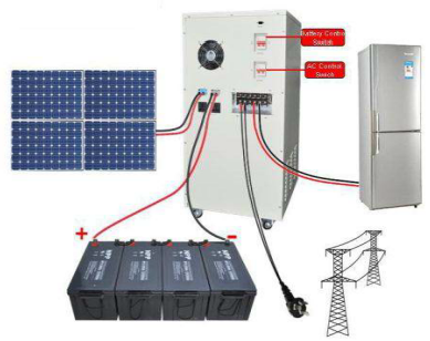 Solar Home System murah