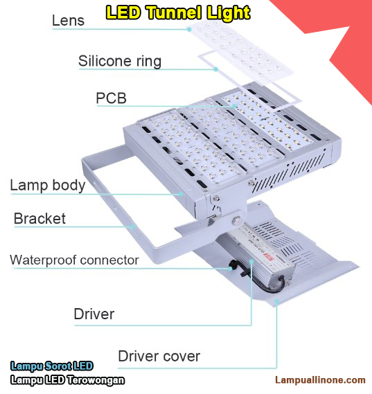 Detail lampu led sorot tunnel 150 watt