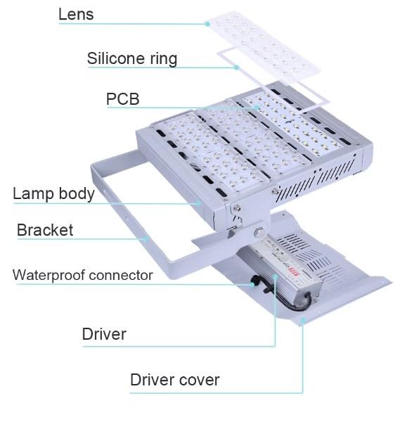 Produk Detail Lampu Led Sorot 210 Watt